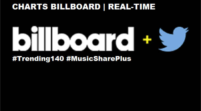 Charts Billboard Trending 140 | Real-Time