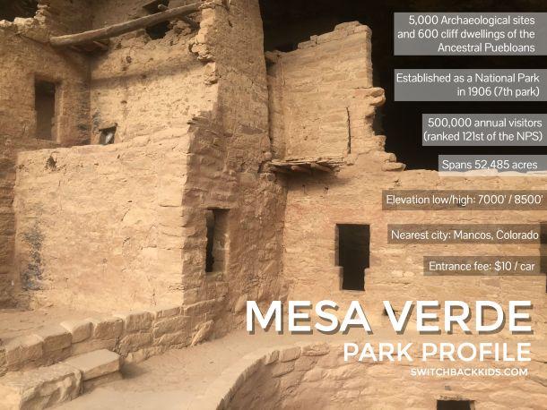 Mesa Verde Park Profile