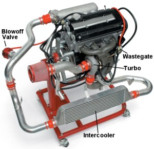 Essential Parts #1: Turbochargers | The SwitchBackRoad