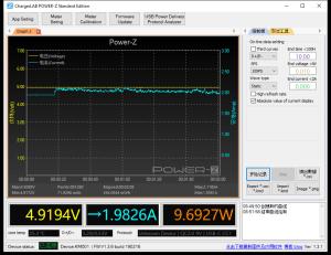 BlitzWolf BW-S10 30W USB PD - Moto G6 power meter
