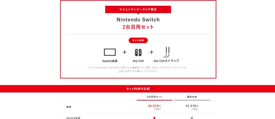Nintendo Switch Dockless Units