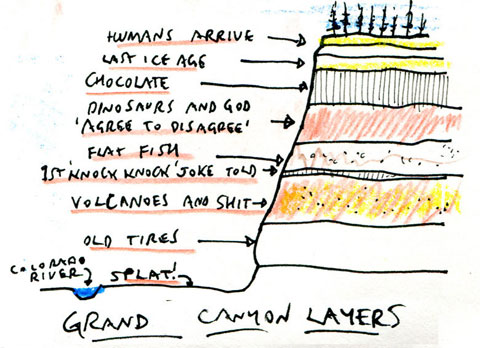 grand-canyon-layers