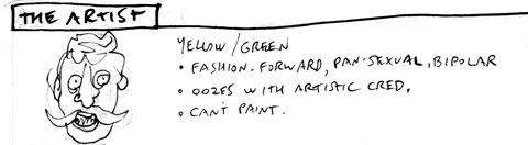 artist-actors-notes