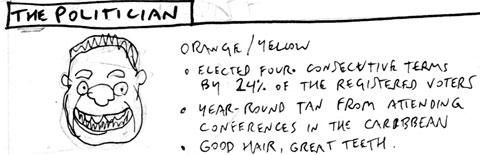 politician-actors-notes