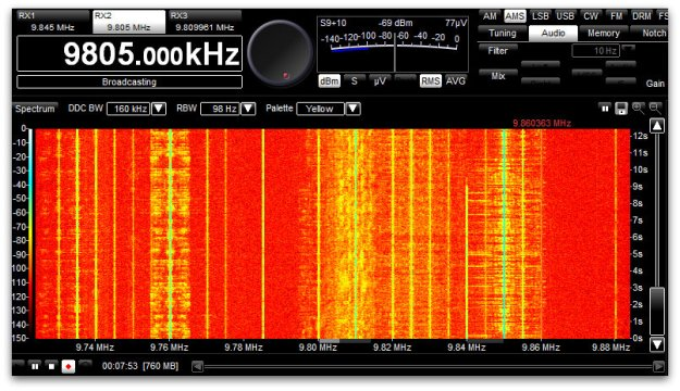 Spectrum Display 31 Meters on the WinRadio Excalibur