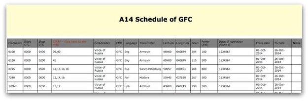 HFCC-VOR-A14Sched-001