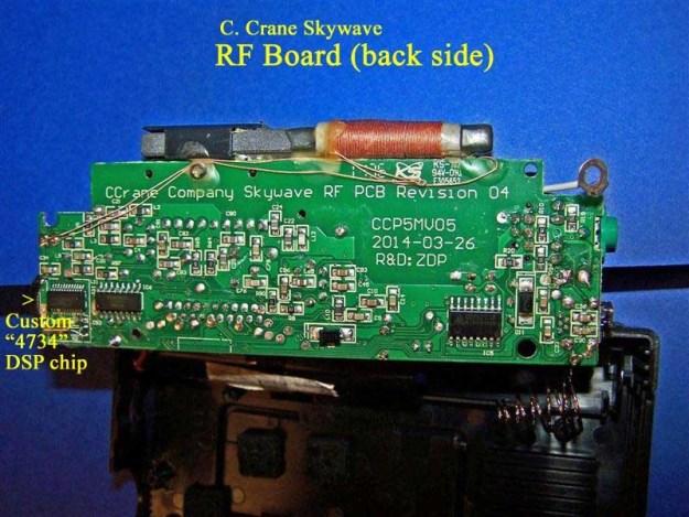 CC-Skywave-RF-Board