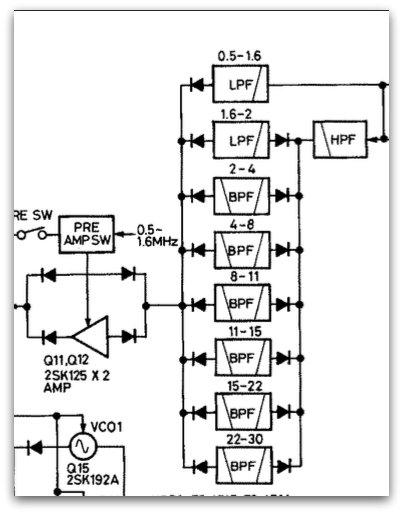 Schematic-Icom-R72-1
