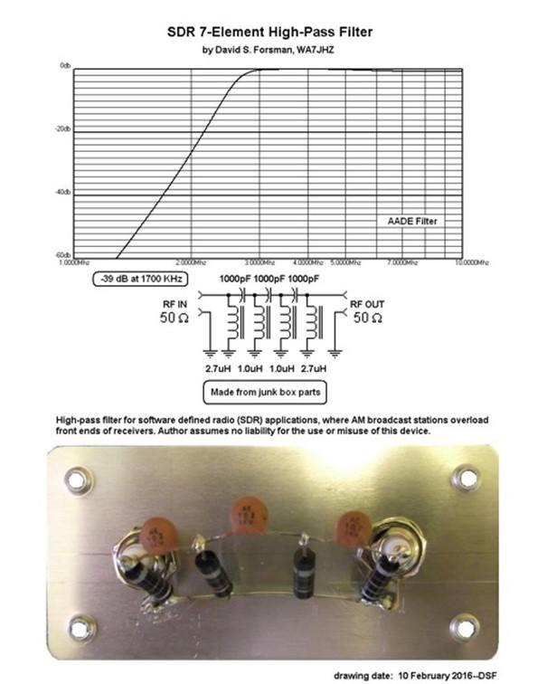 TVI-1 HI Pass Filter