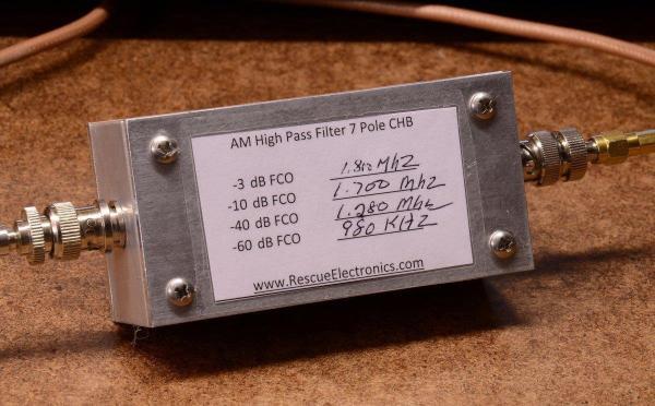 AM-HP_Filter-600x372