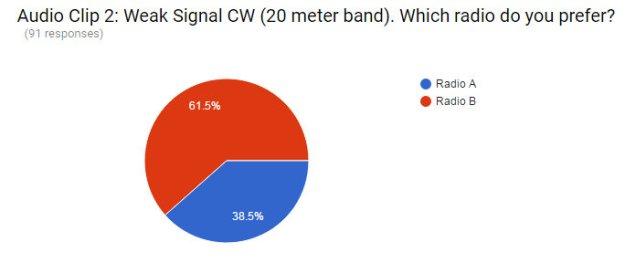 Elecraft - WeakCW