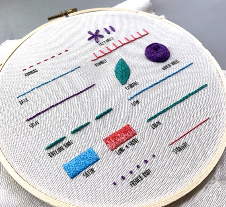 stitch sampler kit
