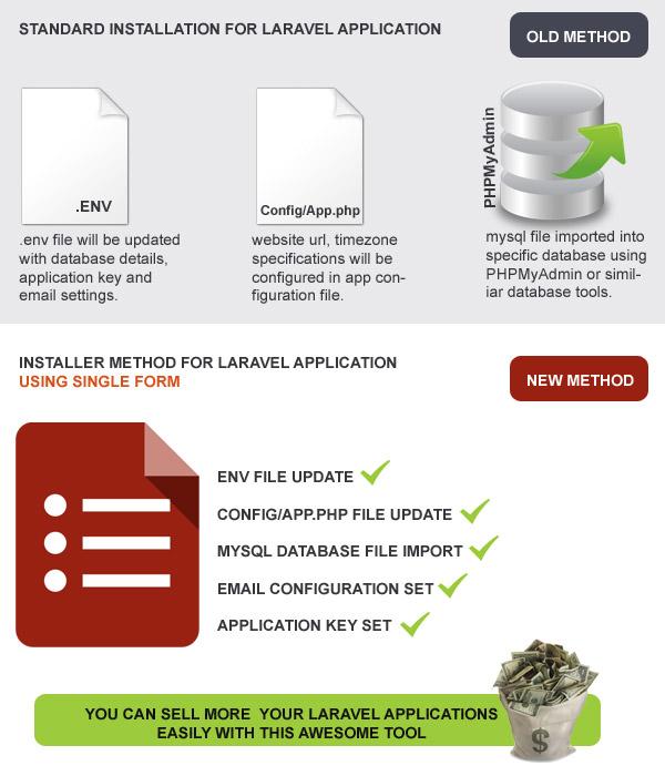 , Installer for Laravel Application, Laravel & VueJs
