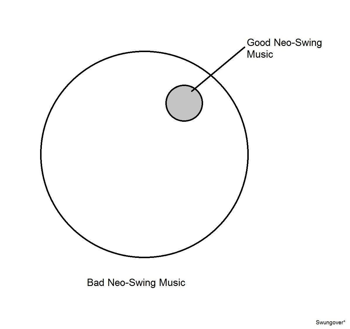 Venn Diagram 2 Neo Swing