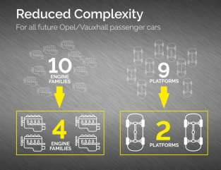 Tech Day Infographic Complexity