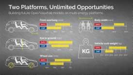 Tech Day Infographic Platforms