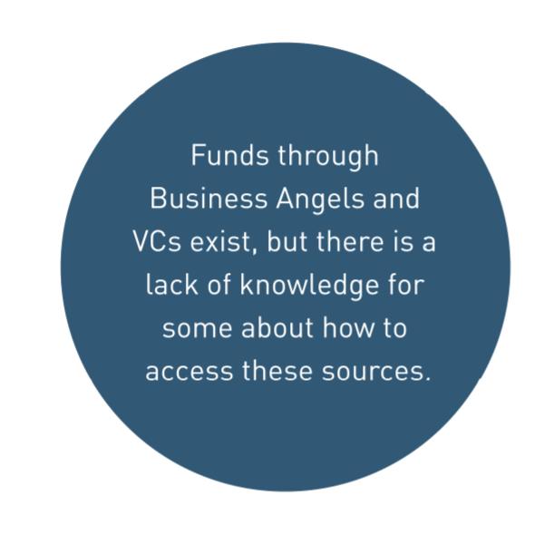 Enpact-Comment-On-VC-Funding-Knowledge-Among-Kenyan-Entrepreneurs