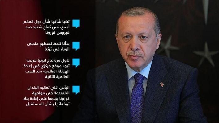 نعمل على إعادة الحياة لطبيعتها بعد عيد الفطر - أردوغان: نعمل على إعادة الحياة لطبيعتها بعد عيد الفطر
