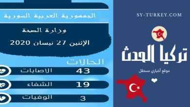صورة أحصائية جديدة من وزارة الصحة التايعة للنظام ب أعداد المصابين والمتوفين