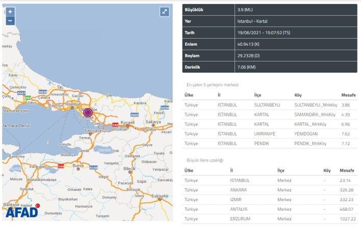afad - Deprem İstanbul'u salladı