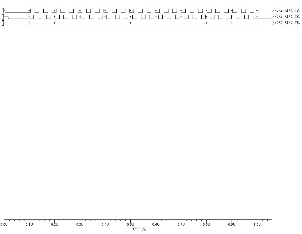 NOR2_RING digital simulation