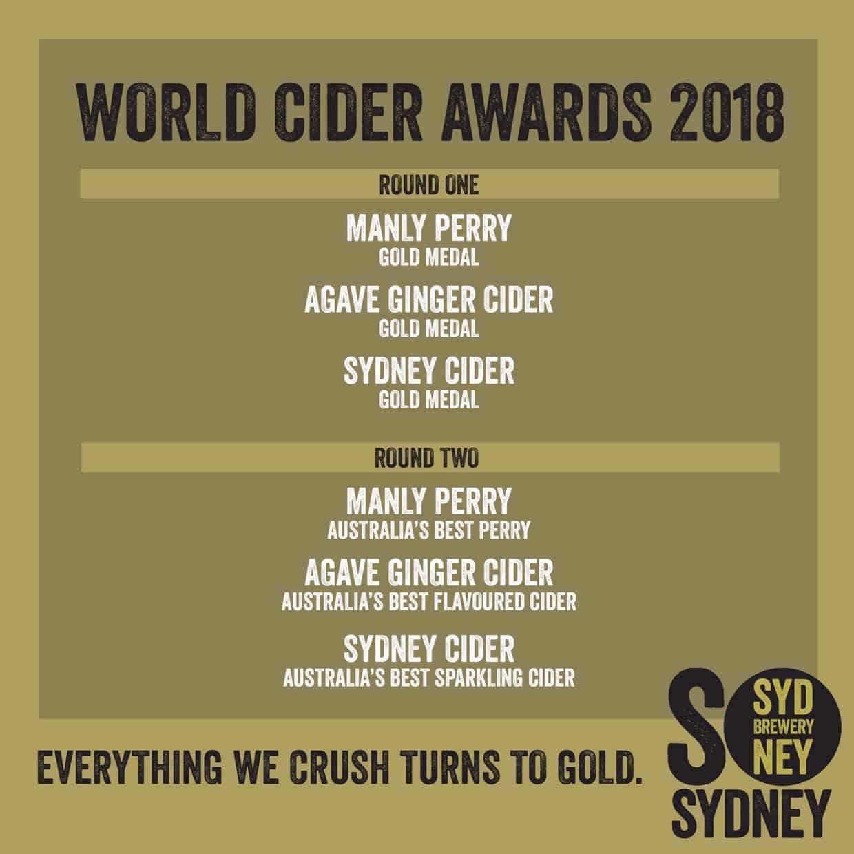 cider awards