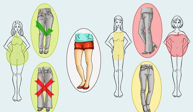 a legjobb zsírvesztés az endomorf számára)