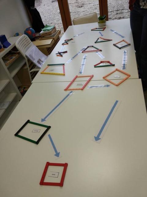 Montessori - géométrie