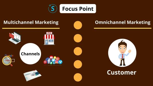 Focus Point - Customer or Channel
