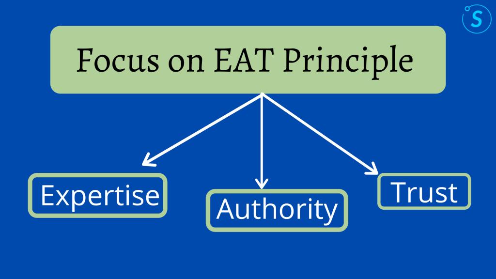 Focus on EAT Principle