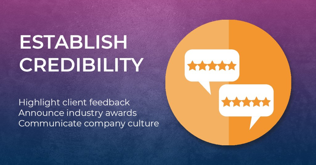 B2B Social Media Marketing to Establish Credibility