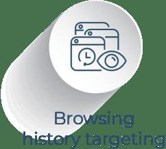 Browsing History Targeting