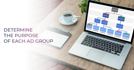 Determine the purpose of each Ad Group