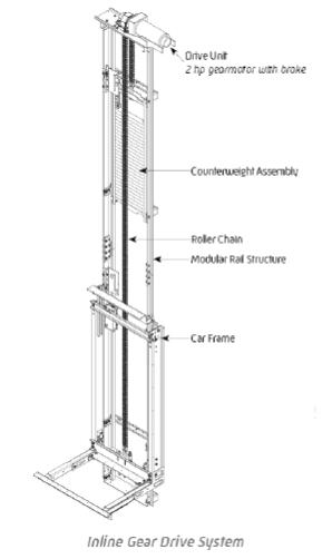 Symmetry Home Elevator Inline Gear Drive System