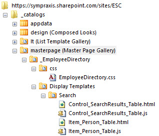 Create a Simple SharePoint 2013 Employee Directory on