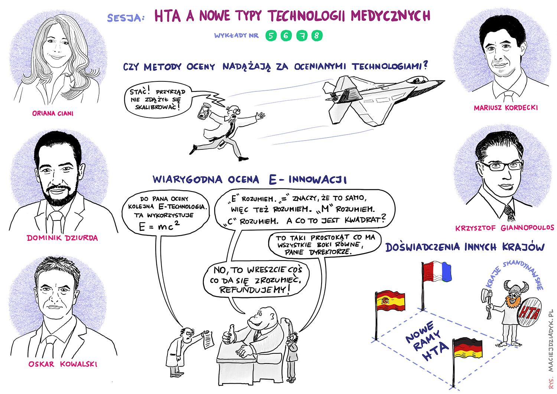 Sesja 2. HTA a nowe typy technologii medycznych