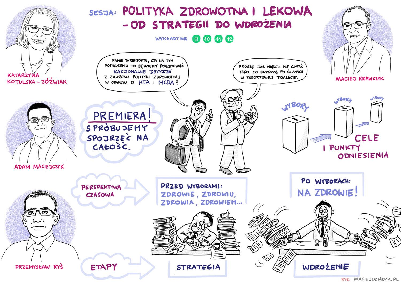 Sesja 3. Polityka zdrowotna, polityka lekowa – od strategii do wdrożenia. Rys. Maciej Dziadyk maciejdziadyk.pl