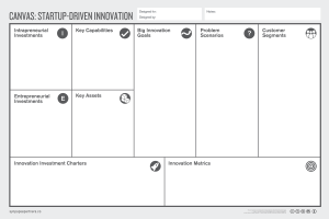 Corporate-Innovation-Canvas-v4-small