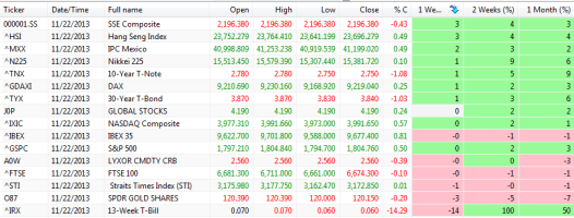 rank scan 221113 global indices