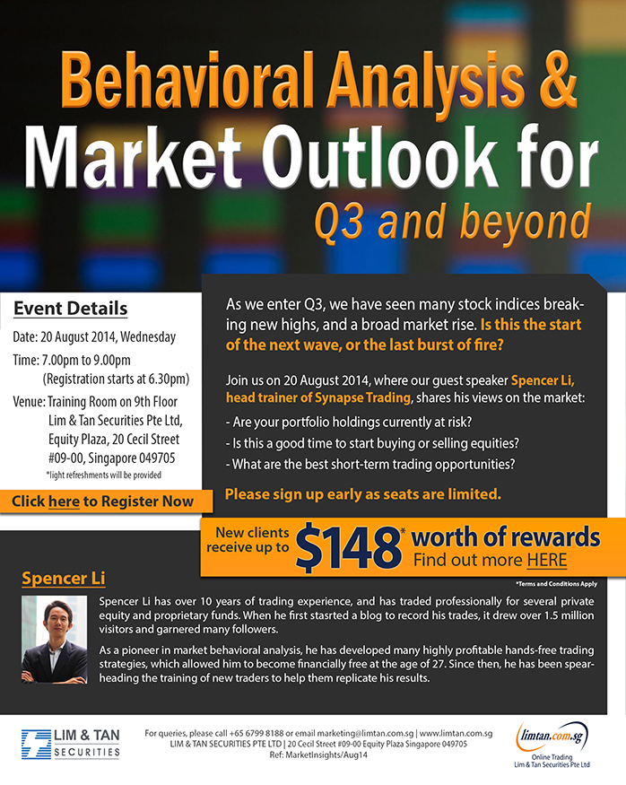 Behavioral Analysis & Market Outlook (L&T)