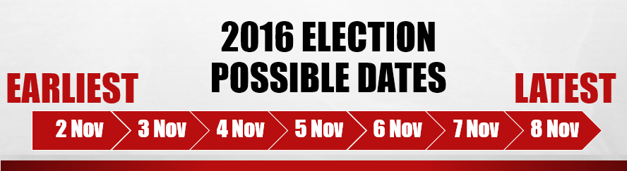 possible-dates