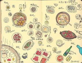 モレスキンアート:北京で食べたフード
