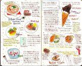 モレスキン絵日記(海外で食べたお気に入りの食べ物その2)