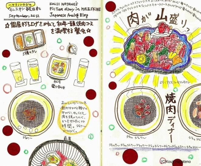 モレスキン絵日記 夏の蟹会焼肉ディナーの巻 その1