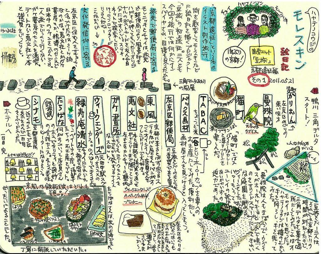 京都旅行編1日目 2011年