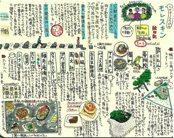 (ブログ記事復刻版)モレスキン絵日記:京都旅行編(豆旅)1日目 2011年5月