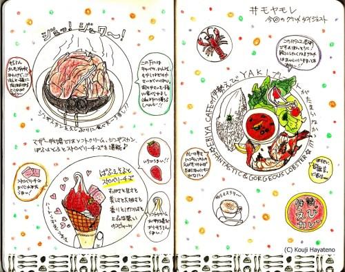 モレスキン絵日記(モヤモレ的電車の旅)春まっさかり房総の旅-グルメダイジェスト編