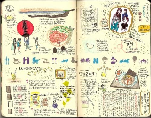 モレスキンアート:ハヤテノコウジの作品レビュー:2011年その2(モレスキン絵日記発展段階)