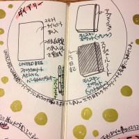 ハヤテノコウジのノートマップ。【ダイアリー】グループ。UNITED BEEの24時間シート(フリー)にすべての活動を記号化して記入。三行日記のウィークリーノートも気楽に続けてる。