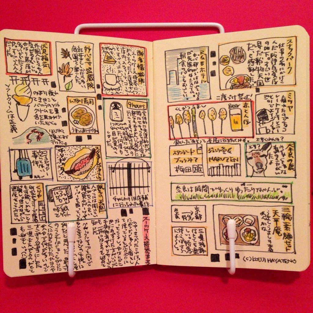 大阪、奈良、京都と3県を移動しながら滞在した関西旅行の絵日記 2014年